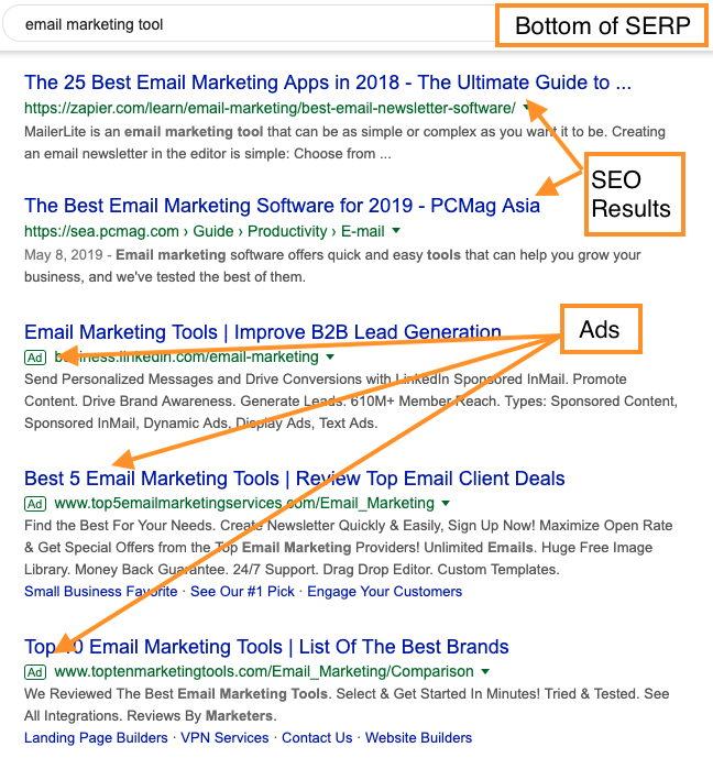 2 PPC placement and SEO placement