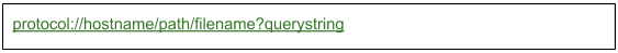 Example of URL components