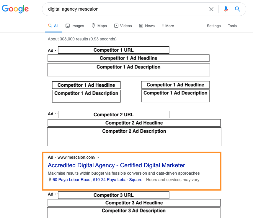 Example of a Google Ads